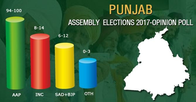 Punjab-Election-2017-Exit-Poll-Opinion-Poll2